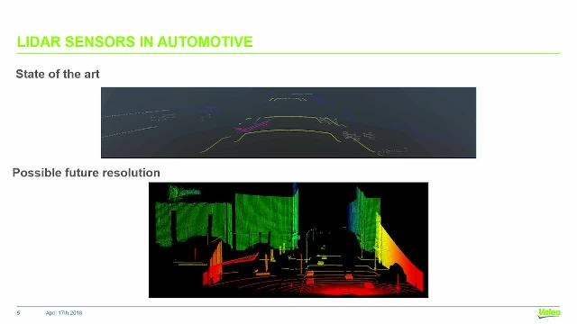 This talk deals with the implementation of point-cloud processing algorithms using Simulink and HDL Coder. This type of data occurs with the usage of LiDAR sensors.