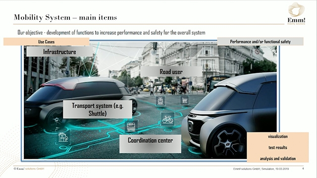 Hear founder of Emm! Solutions Armin Müller's vision for the future of autonomous vehicles and his development methodology for an autonomous driving function in just 12 months.