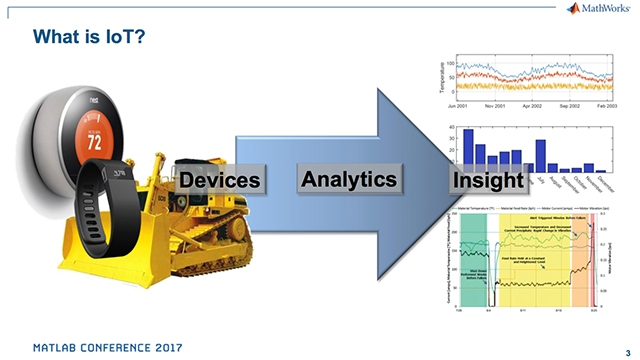 Developing and Deploying Analytics for IoT Systems