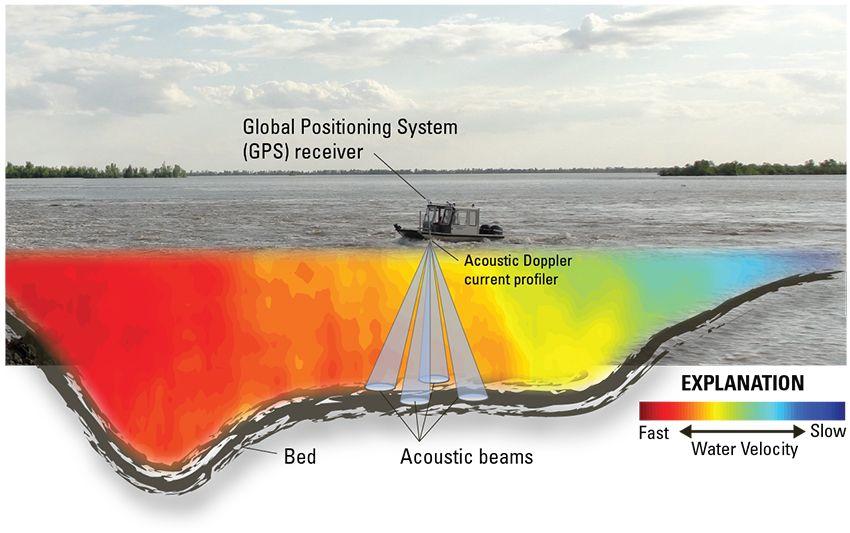 USGS_fig2_w.jpg