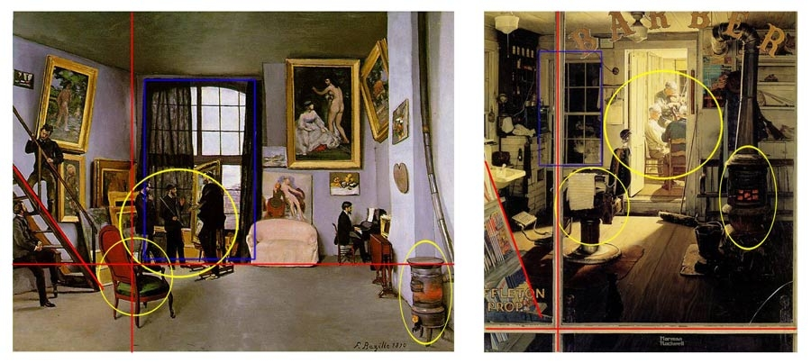 "Figure 2. Left: Frederic Bazille's ""Bazille's Studio; 9 rue de la Condamine."" Right: Norman Rockwell's ""Shuffleton's Barbershop."" Yellow circles indicate similar objects, red lines indicate similar composition, and the blue rectangle indicates a similar structural element."