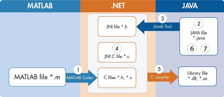 MATLAB_Coder_Image2_w.jpg