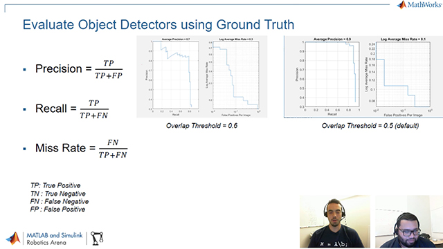 Object Detection Matlab