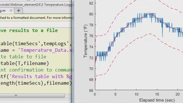 Plotting Live Data Of A Temperature Sensor Using Arduino