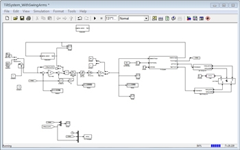 Figure 4. Simulink model of the Uno tilt system.