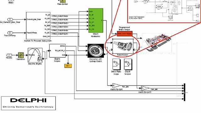 Delphi Models Transmissions in Simscape Driveline for HIL Testing