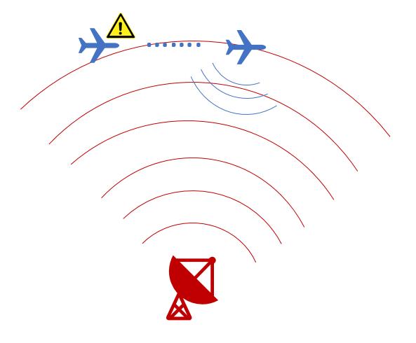 Signal Parameter Estimation in a Radar Warning Receiver