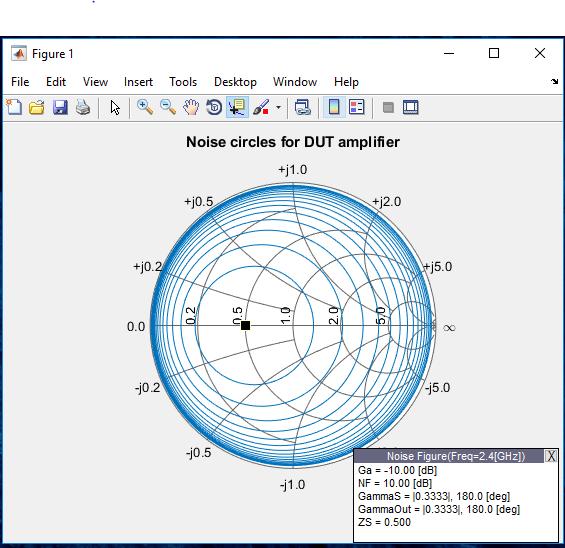 Model Amplifier In Rf Systems Simulink Mathworks Australia