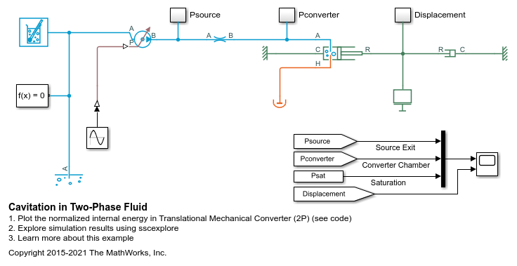 Cavitation in Two-Phase Fluid - MATLAB & Simulink