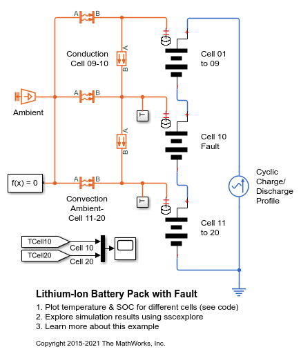 Lithium Ion Battery Pack With Fault Matlab Simulink