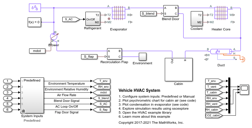 Vehicle Hvac System Matlab Simulink