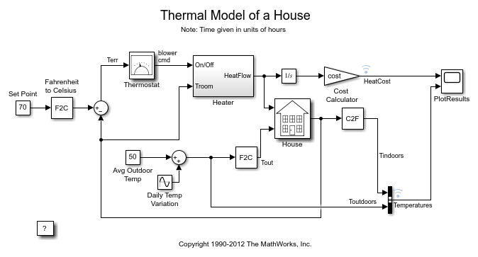 Thermal Model of a House - MATLAB & Simulink - MathWorks Australia