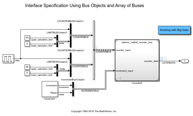 interface specification using bus objects matlab simulink