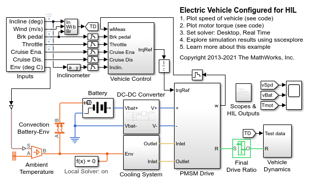 Electric Vehicle Configured For Hil Matlab Simulink
