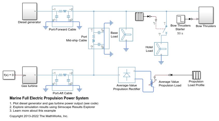 Marine Full Electric Propulsion Power System - MATLAB & Simulink