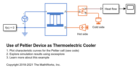 Use of Peltier Device as Thermoelectric Cooler - MATLAB & Simulink