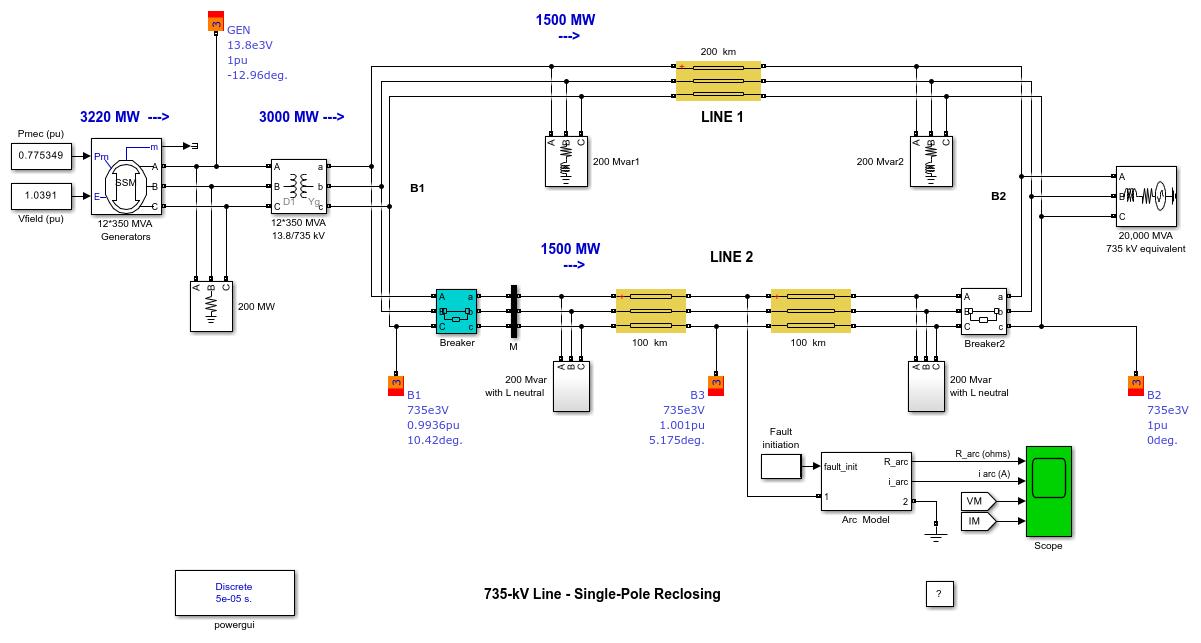 Three-Phase Line - Single-Pole Reclosing - MATLAB & Simulink