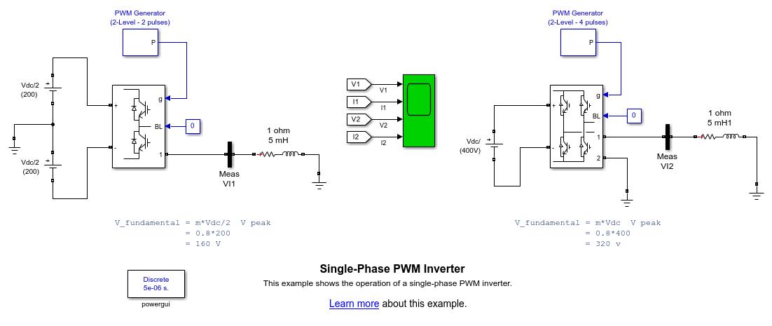 Single-Phase PWM Inverter - MATLAB & Simulink