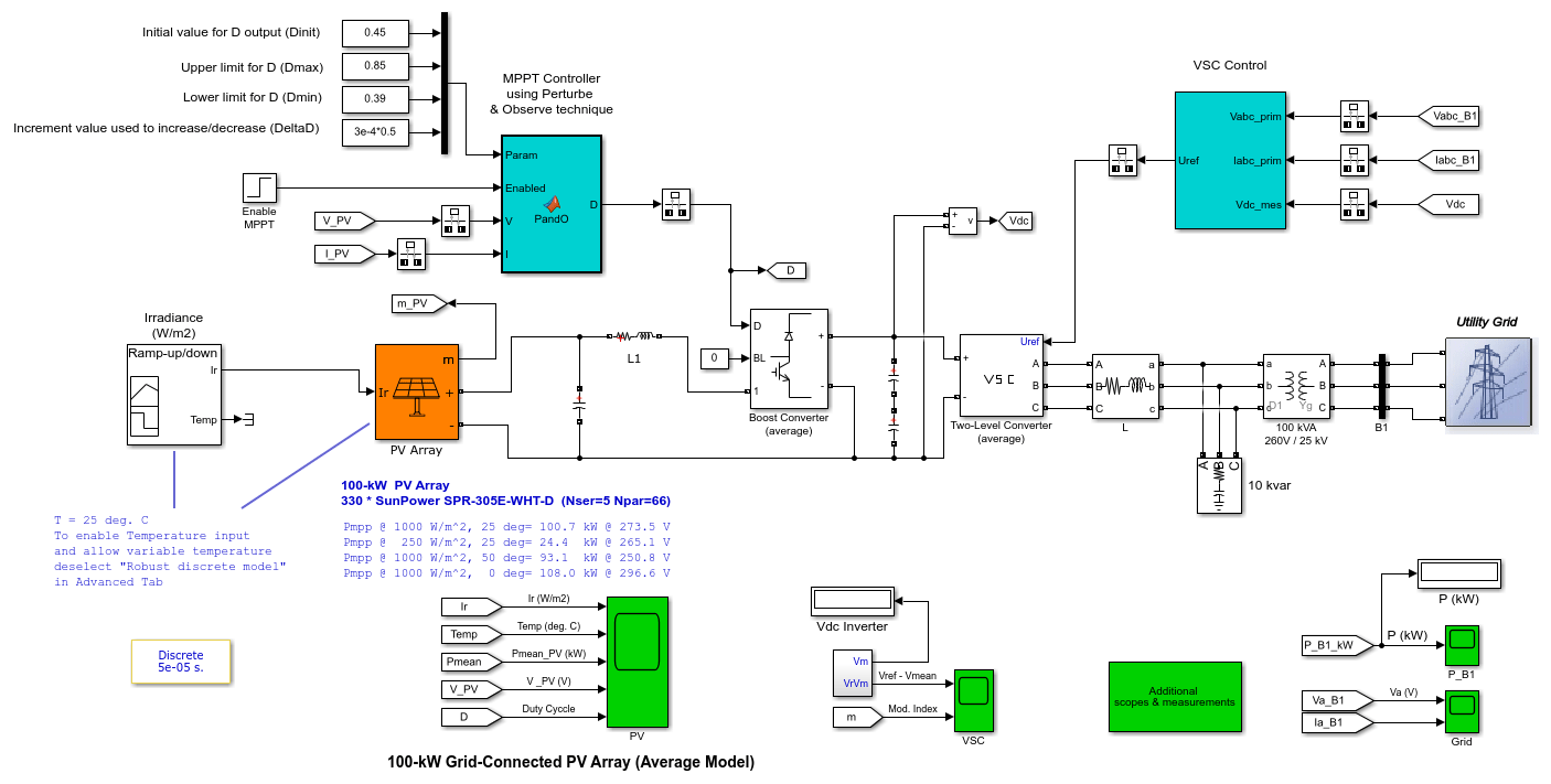 Average Model Of A 100-kw Grid-connected Pv Array