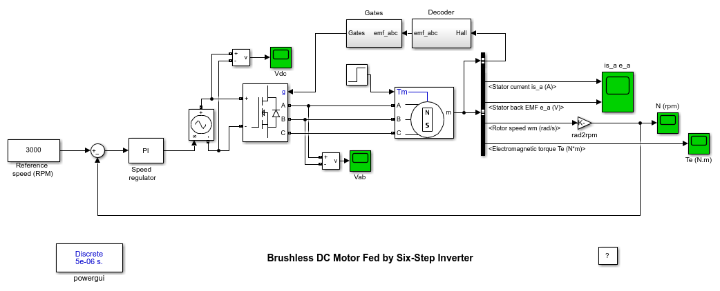 brushless dc motor fed by six-step inverter - matlab  u0026 simulink