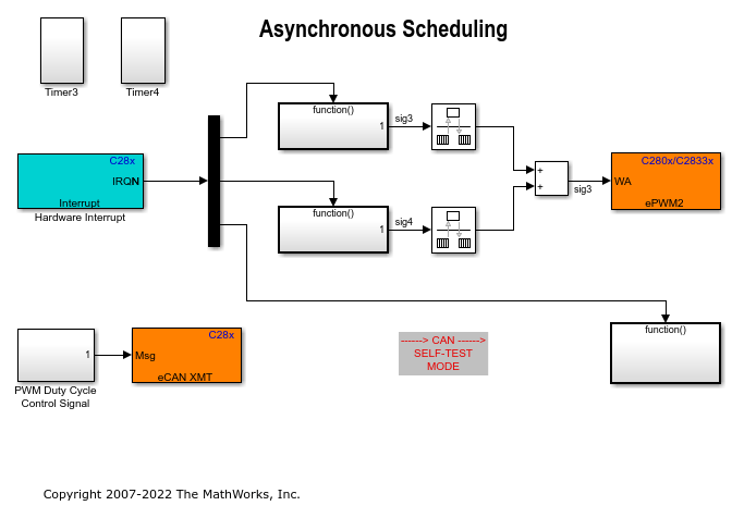 Asynchronous Scheduling - MATLAB & Simulink Example