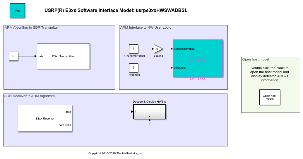the sw interface model has been configured to run from a timer-driven  scheduler  the downstream decode and display processing will take place  when a valid