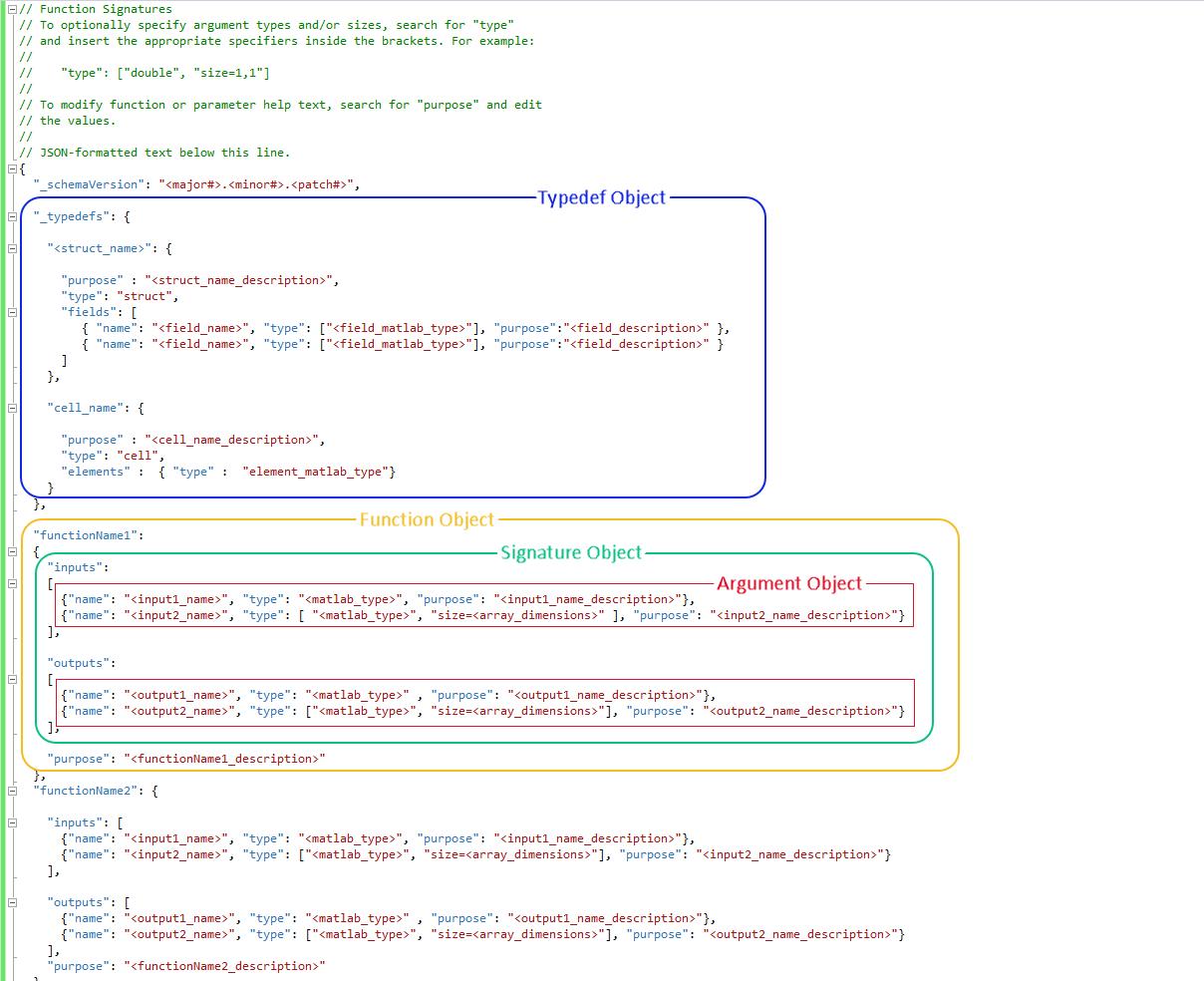 MATLAB Function Signatures in JSON - MATLAB & Simulink