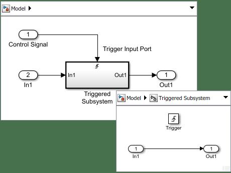 Using Triggered Subsystems - MATLAB & Simulink - MathWorks