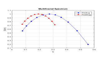 Wavelet Leaders and Wavelet Transform Modulus Maxima