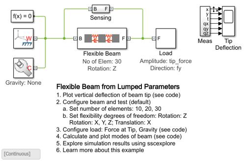 Flexible Body Models in Simscape Multibody - File Exchange - MATLAB