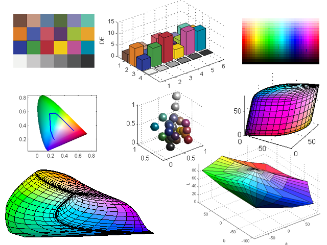 Linear Discriminant analysis WITH variable selection
