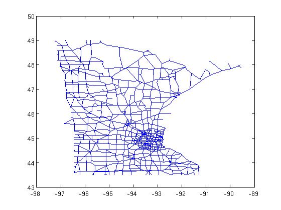 Line Drawing Algorithm Using Matlab : David gleich matlab central