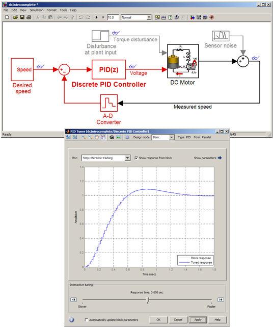Arduino PID Example Lab - Portland State University