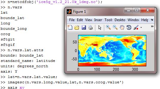 Netcdfobj Netcdf Made Easy File Exchange Matlab Central