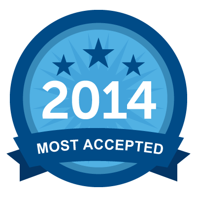 Most Accepted 2014