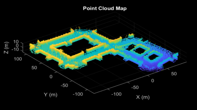 Record and visualize synthetic lidar sensor data from the Unreal Engine simulation environment. Then develop a perception algorithm to build a map using SLAM in MATLAB.