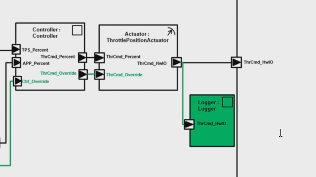 Learn how to import an AUTOSAR composition description file to Simulink with a demonstration of a top-down workflow using a live script example.
