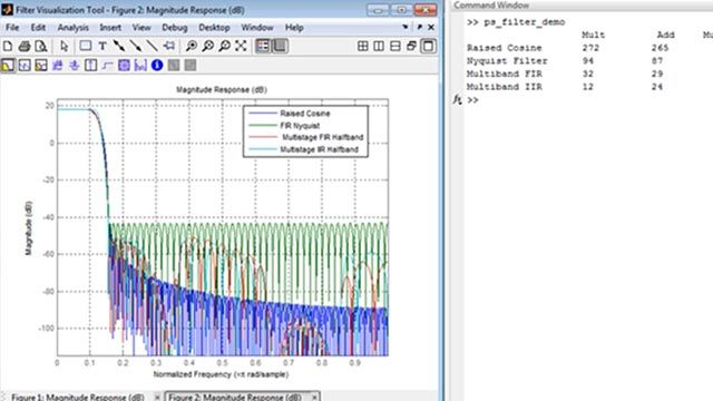 Design and simulate signal processing systems using DSP System Toolbox.