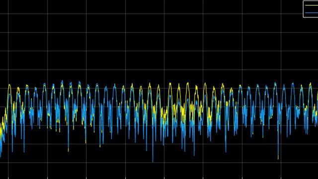 Simulate propagation channels.