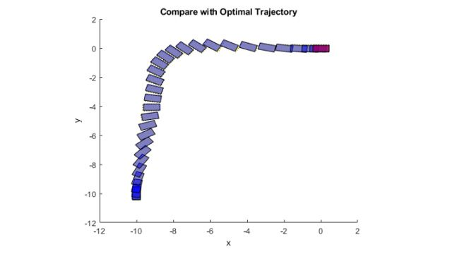 Trajectory optimization and control of flying robot using nonlinear MPC.