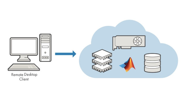 Run MATLAB and Simulink directly on EC2 instances in the Amazon Web Services (AWS) environment.