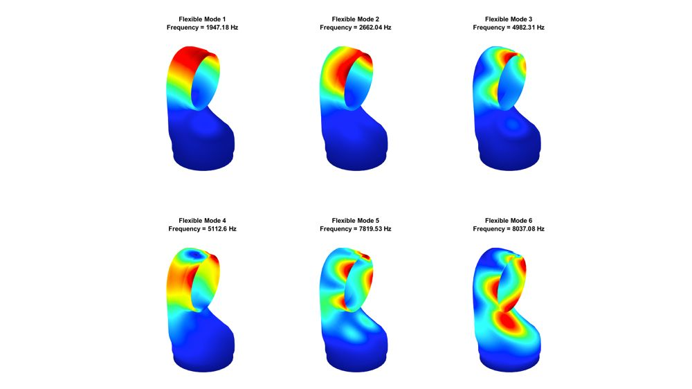 First six mode shapes of a robotic arm.