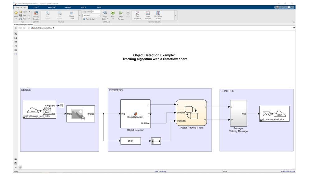 Simulink model for subscribing to sensor data and publishing wheel velocities.