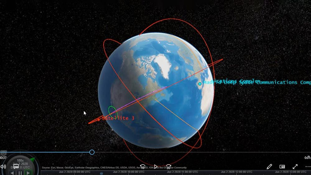 Simulate, analyze, and test satellite communications systems and links.