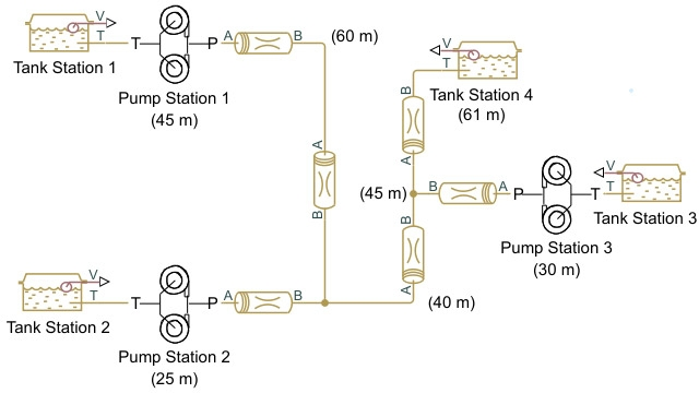 Water supply system