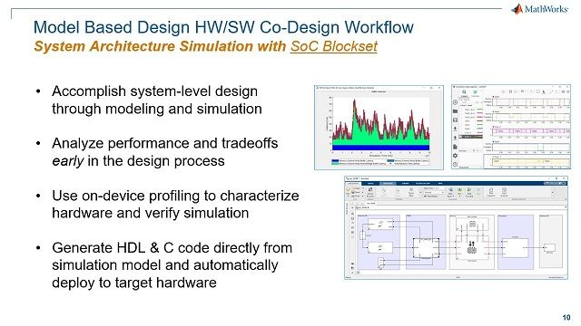 Developing Radio Applications for RFSoC with MATLAB & Simulink