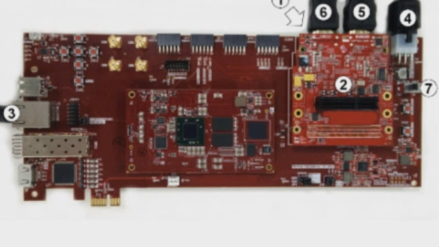 Learn how to download, set up, and test the Computer Vision Toolbox Support Package for Xilinx Zynq-Based Hardware.