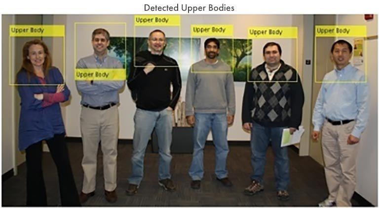 Semantic Segmentation - Object Detection