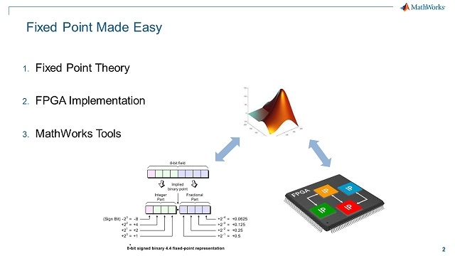 Learn the basic concepts behind fixed-point math, and how to apply this knowledge to implement your design efficiently on FPGA hardware.