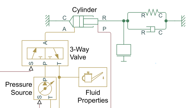 Tutorial: Model an Isothermal Hydraulic Actuator